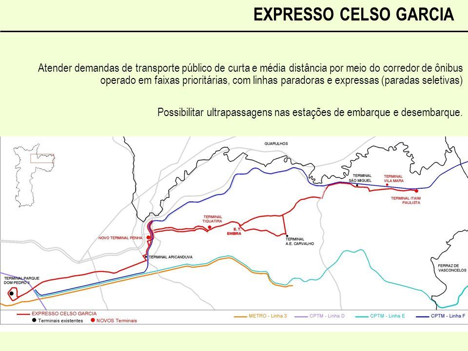 Atender demandas de transporte público de curta e média distância por meio do corredor de ônibus operado em faixas prioritárias, com linhas paradoras