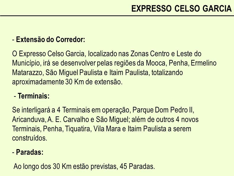 - Extensão do Corredor: O Expresso Celso Garcia, localizado nas Zonas Centro e Leste do Município, irá se desenvolver pelas regiões da Mooca, Penha, E