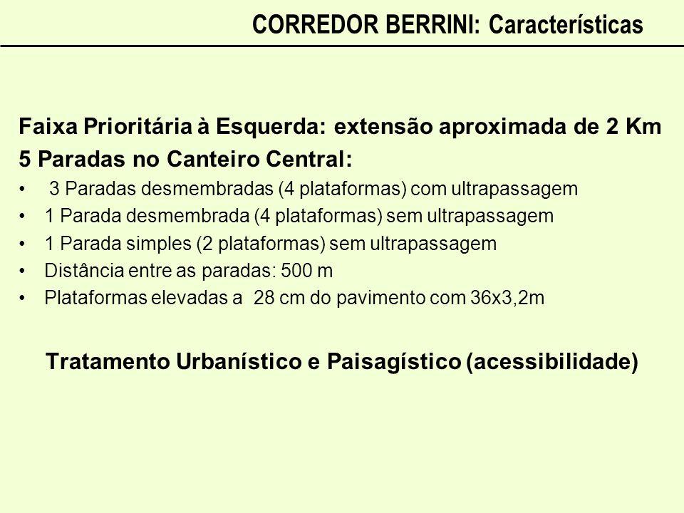 CORREDOR BERRINI: Características Faixa Prioritária à Esquerda: extensão aproximada de 2 Km 5 Paradas no Canteiro Central: 3 Paradas desmembradas (4 p