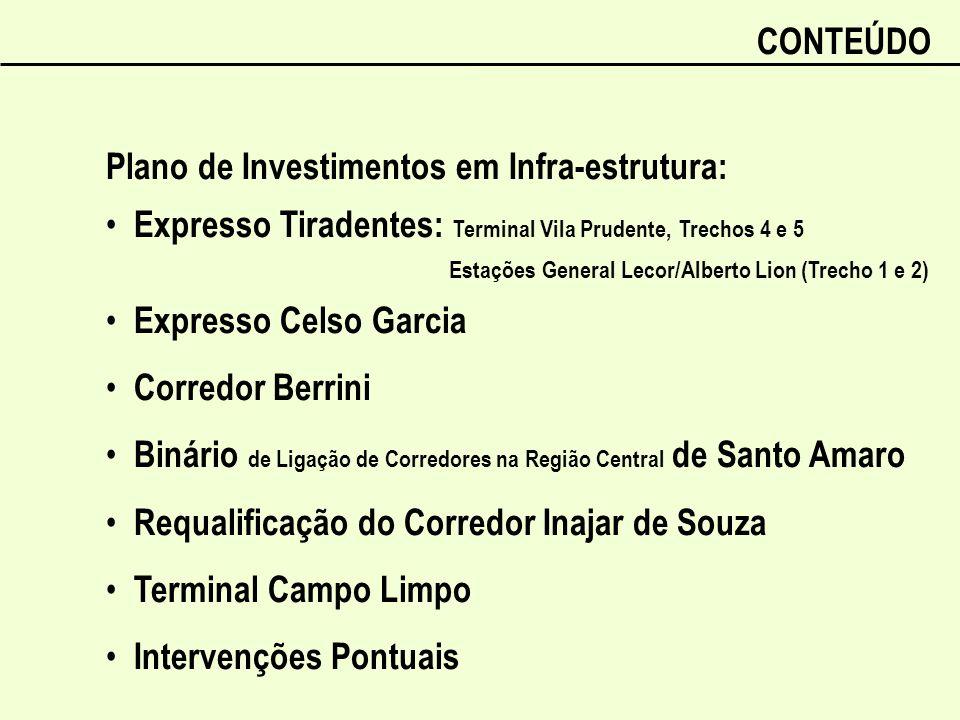 CONTEÚDO Plano de Investimentos em Infra-estrutura: Expresso Tiradentes: Terminal Vila Prudente, Trechos 4 e 5 Estações General Lecor/Alberto Lion (Tr