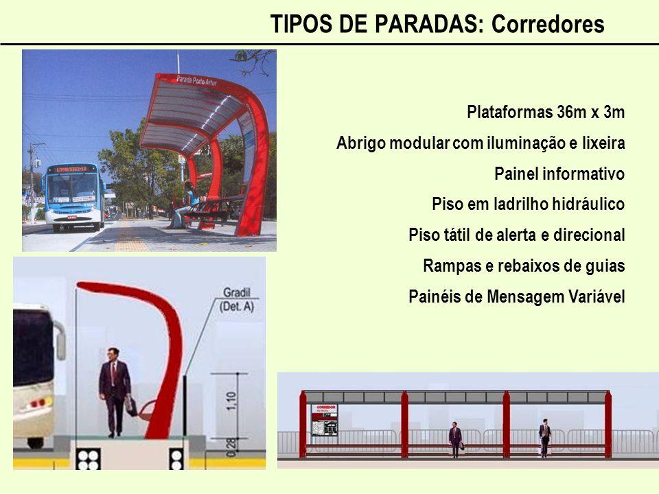 TIPOS DE PARADAS: Corredores Plataformas 36m x 3m Abrigo modular com iluminação e lixeira Painel informativo Piso em ladrilho hidráulico Piso tátil de