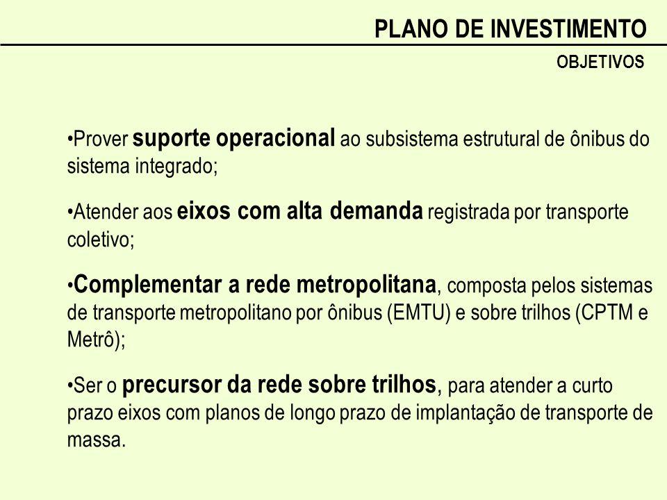 Prover suporte operacional ao subsistema estrutural de ônibus do sistema integrado; Atender aos eixos com alta demanda registrada por transporte colet