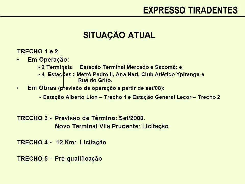 SITUAÇÃO ATUAL TRECHO 1 e 2 Em Operação: - 2 Terminais: Estação Terminal Mercado e Sacomã; e - 4 Estações : Metrô Pedro II, Ana Neri, Club Atlético Yp