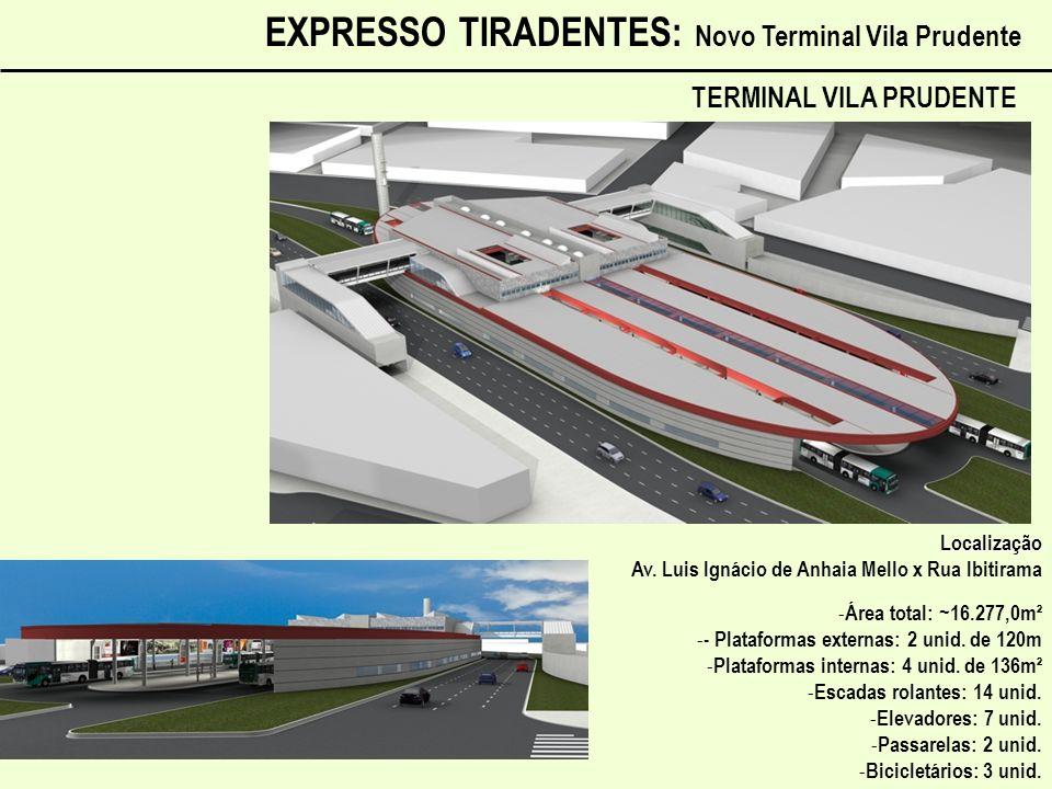 Localização Av. Luis Ignácio de Anhaia Mello x Rua Ibitirama - Área total: ~16.277,0m² - - Plataformas externas: 2 unid. de 120m - Plataformas interna