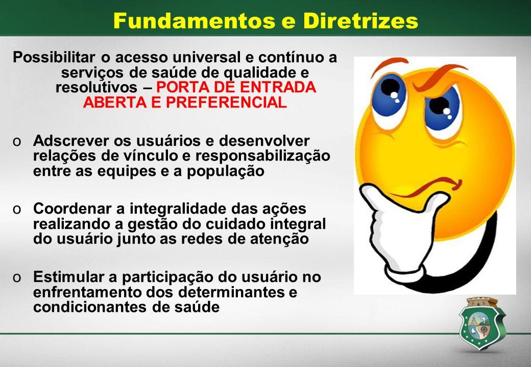 POLÍTICA NACIONAL DA ATENÇAO BÁSICA - ESF.