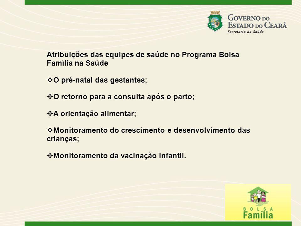 Atribuições das equipes de saúde no Programa Bolsa Família na Saúde O pré-natal das gestantes; O retorno para a consulta após o parto; A orientação al