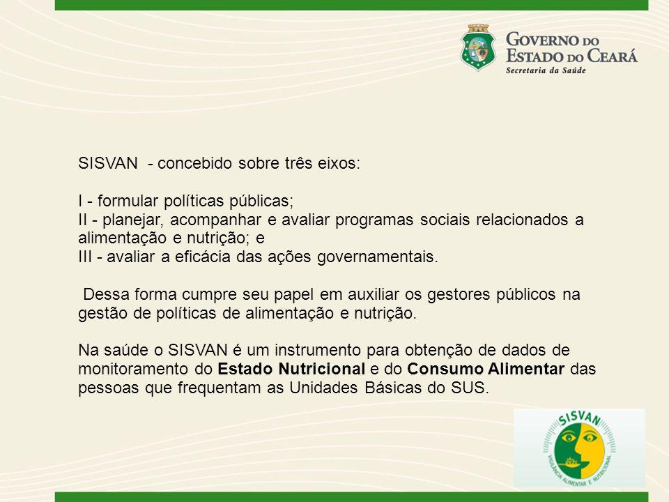 SISVAN - concebido sobre três eixos: I - formular políticas públicas; II - planejar, acompanhar e avaliar programas sociais relacionados a alimentação