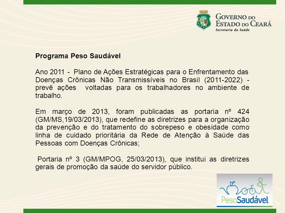 Programa Peso Saudável Ano 2011 - Plano de Ações Estratégicas para o Enfrentamento das Doenças Crônicas Não Transmissíveis no Brasil (2011-2022) - pre