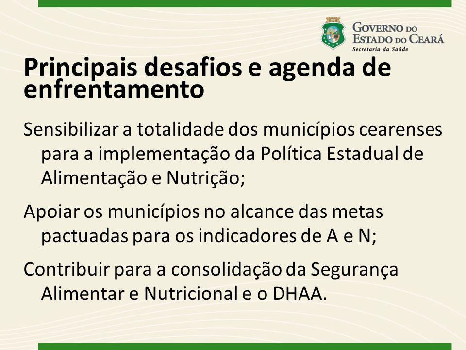 Principais desafios e agenda de enfrentamento Sensibilizar a totalidade dos municípios cearenses para a implementação da Política Estadual de Alimenta