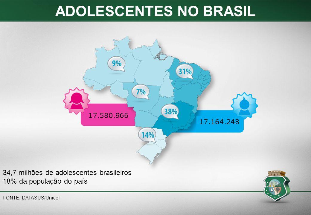 34,7 milhões de adolescentes brasileiros 18% da população do país FONTE: DATASUS/Unicef ADOLESCENTES NO BRASIL 17.580.966 17.164.248