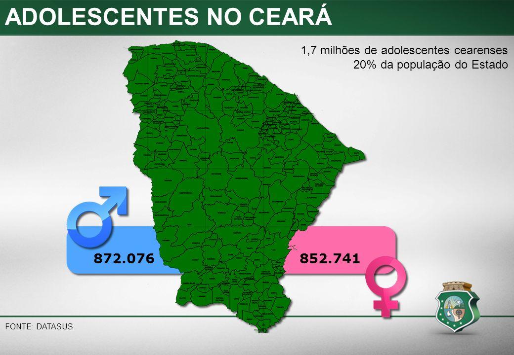 FONTE: DATASUS ADOLESCENTES NO CEARÁ 872.076852.741 1,7 milhões de adolescentes cearenses 20% da população do Estado