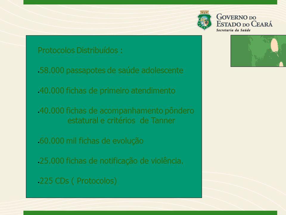 Protocolos Distribuídos : 58.000 passapotes de saúde adolescente 40.000 fichas de primeiro atendimento 40.000 fichas de acompanhamento pôndero estatur