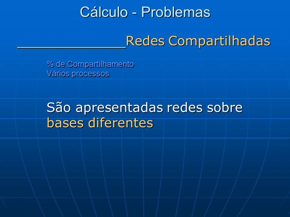 Cálculo - Problemas _______________ Redes Compartilhadas % de Compartilhamento Vários processos São apresentadas redes sobre bases diferentes