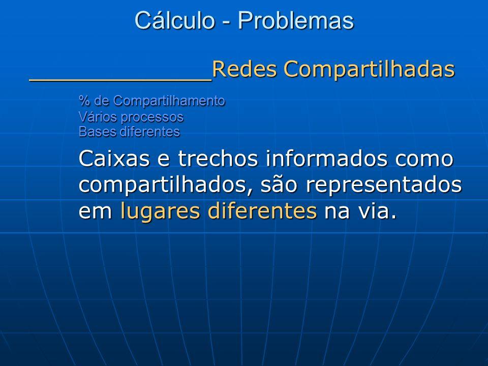 Cálculo - Problemas _______________ Redes Compartilhadas % de Compartilhamento Vários processos Bases diferentes Caixas e trechos informados como comp