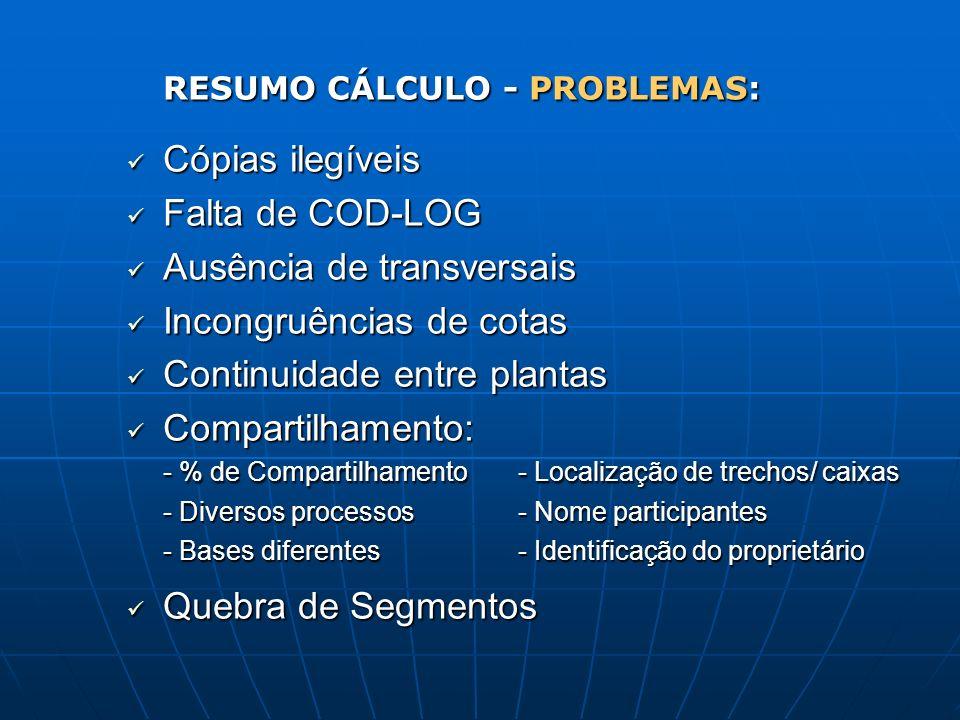 RESUMO CÁLCULO - PROBLEMAS: Cópias ilegíveis Cópias ilegíveis Falta de COD-LOG Falta de COD-LOG Ausência de transversais Ausência de transversais Inco