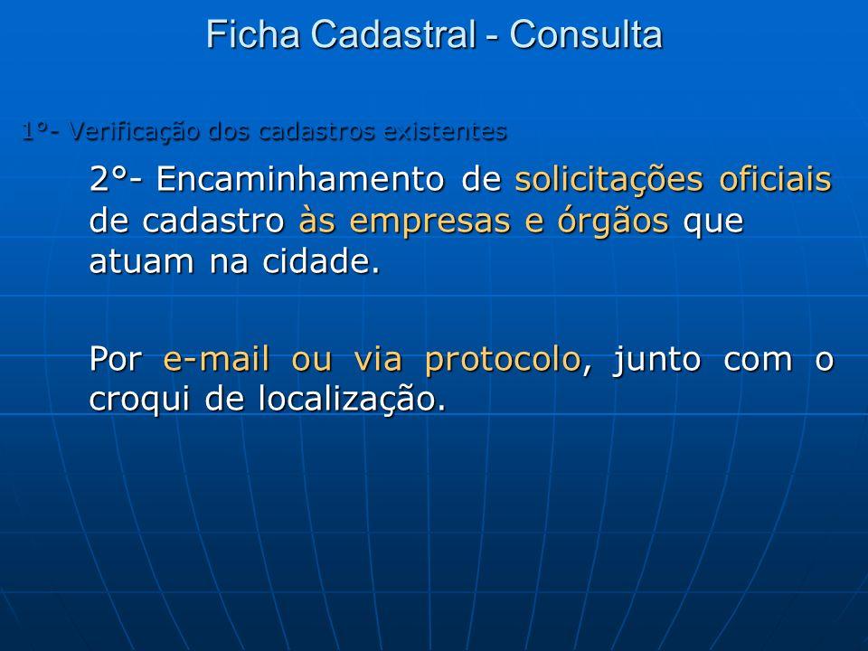 1°- Verificação dos cadastros existentes 2°- Encaminhamento de solicitações oficiais de cadastro às empresas e órgãos que atuam na cidade. Por e-mail