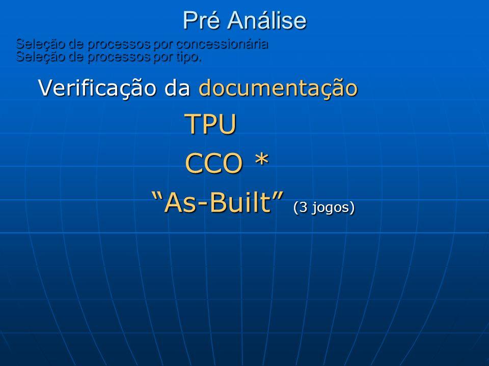 Verificação da documentação TPU CCO * As-Built (3 jogos) Seleção de processos por concessionária Seleção de processos por tipo. Pré Análise