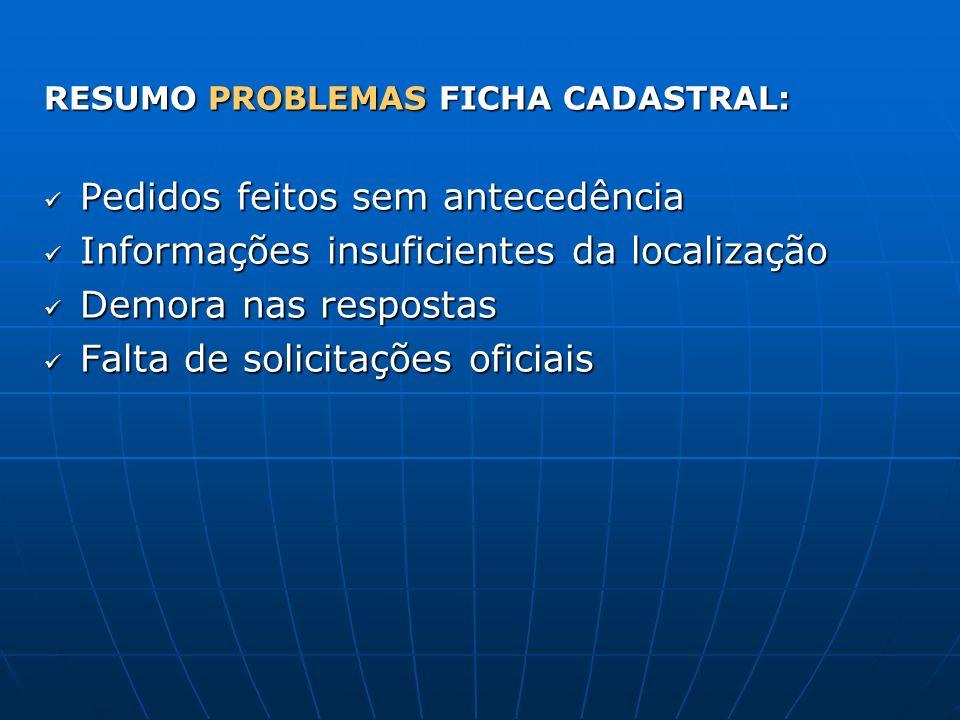 RESUMO PROBLEMAS FICHA CADASTRAL: Pedidos feitos sem antecedência Pedidos feitos sem antecedência Informações insuficientes da localização Informações