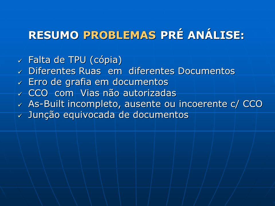 RESUMO PROBLEMAS PRÉ ANÁLISE: Falta de TPU (cópia) Falta de TPU (cópia) Diferentes Ruas em diferentes Documentos Diferentes Ruas em diferentes Documen