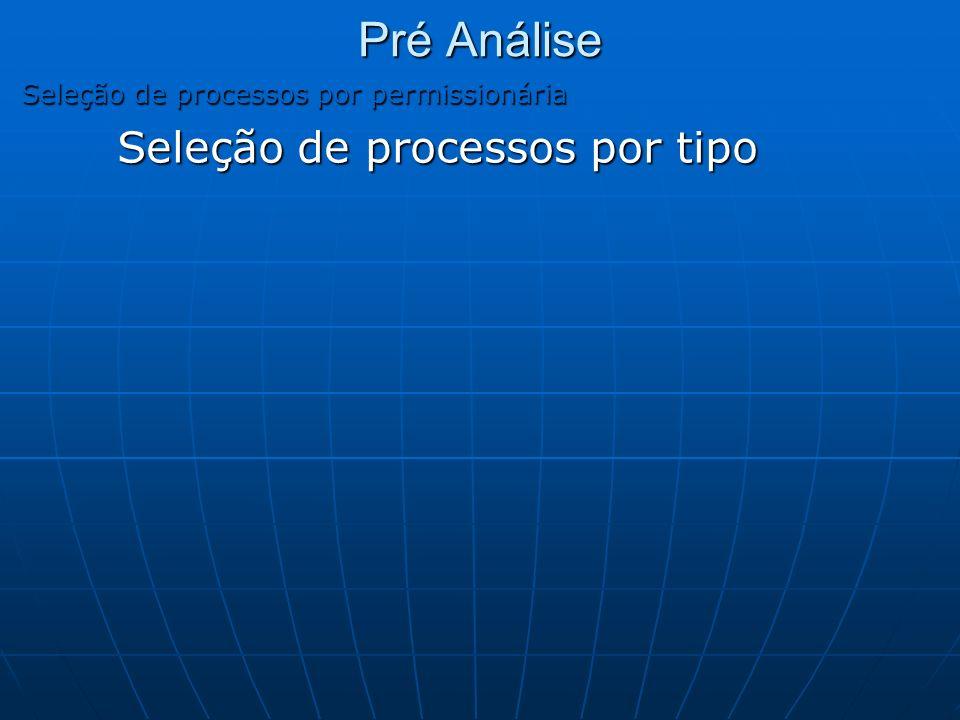 Pré Análise Seleção de processos por permissionária Seleção de processos por tipo