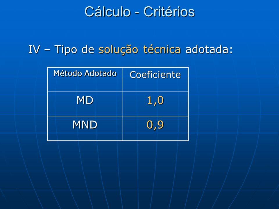 Cálculo - Critérios IV – Tipo de solução técnica adotada: Método Adotado Coeficiente MD1,0 MND0,9