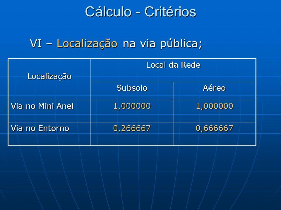 Cálculo - Critérios VI – Localização na via pública; Localização Local da Rede SubsoloAéreo Via no Mini Anel 1,0000001,000000 Via no Entorno 0,2666670