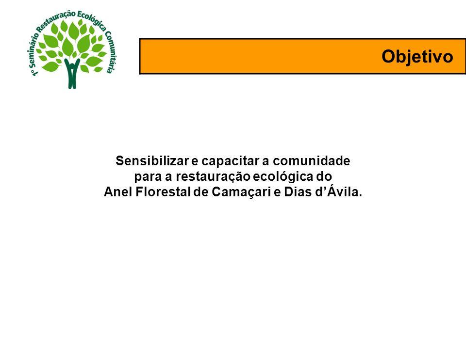 Objetivo Sensibilizar e capacitar a comunidade para a restauração ecológica do Anel Florestal de Camaçari e Dias dÁvila.