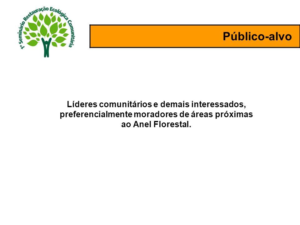 Público-alvo Líderes comunitários e demais interessados, preferencialmente moradores de áreas próximas ao Anel Florestal.