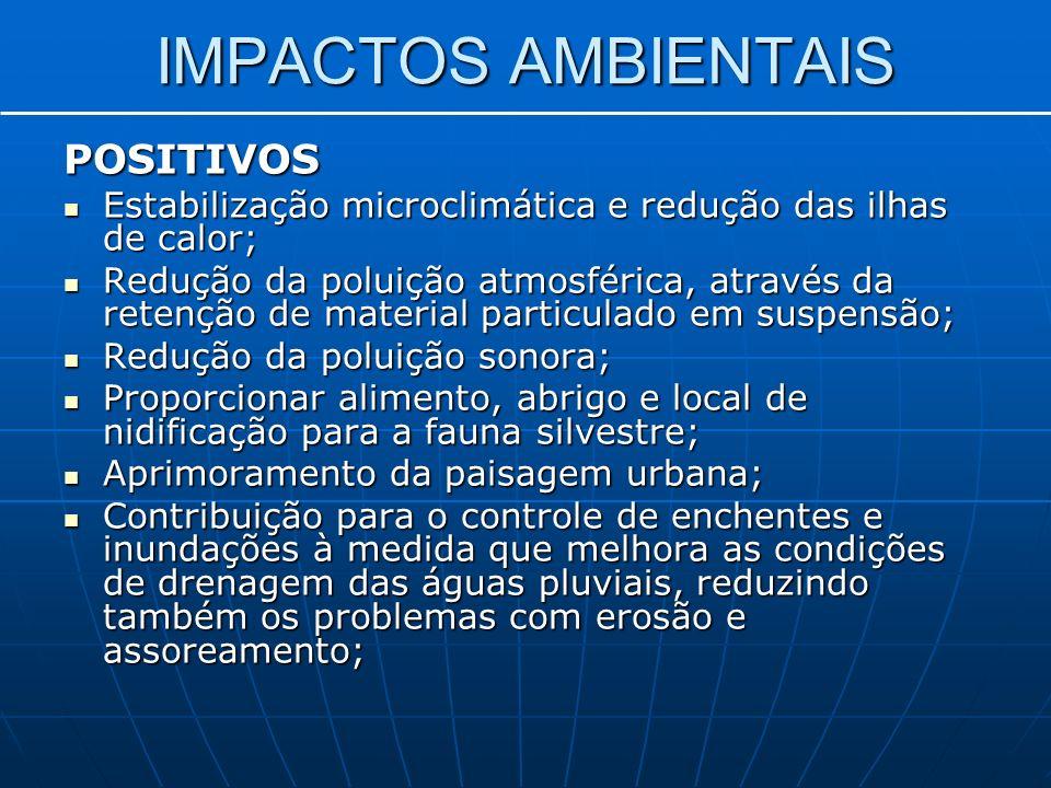 IMPACTOS AMBIENTAIS POSITIVOS Estabilização microclimática e redução das ilhas de calor; Estabilização microclimática e redução das ilhas de calor; Redução da poluição atmosférica, através da retenção de material particulado em suspensão; Redução da poluição atmosférica, através da retenção de material particulado em suspensão; Redução da poluição sonora; Redução da poluição sonora; Proporcionar alimento, abrigo e local de nidificação para a fauna silvestre; Proporcionar alimento, abrigo e local de nidificação para a fauna silvestre; Aprimoramento da paisagem urbana; Aprimoramento da paisagem urbana; Contribuição para o controle de enchentes e inundações à medida que melhora as condições de drenagem das águas pluviais, reduzindo também os problemas com erosão e assoreamento; Contribuição para o controle de enchentes e inundações à medida que melhora as condições de drenagem das águas pluviais, reduzindo também os problemas com erosão e assoreamento;