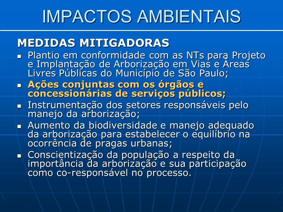 IMPACTOS AMBIENTAIS MEDIDAS MITIGADORAS Plantio em conformidade com as NTs para Projeto e Implantação de Arborização em Vias e Áreas Livres Públicas do Município de São Paulo; Plantio em conformidade com as NTs para Projeto e Implantação de Arborização em Vias e Áreas Livres Públicas do Município de São Paulo; Ações conjuntas com os órgãos e concessionárias de serviços públicos; Ações conjuntas com os órgãos e concessionárias de serviços públicos; Instrumentação dos setores responsáveis pelo manejo da arborização; Instrumentação dos setores responsáveis pelo manejo da arborização; Aumento da biodiversidade e manejo adequado da arborização para estabelecer o equilíbrio na ocorrência de pragas urbanas; Aumento da biodiversidade e manejo adequado da arborização para estabelecer o equilíbrio na ocorrência de pragas urbanas; Conscientização da população a respeito da importância da arborização e sua participação como co-responsável no processo.