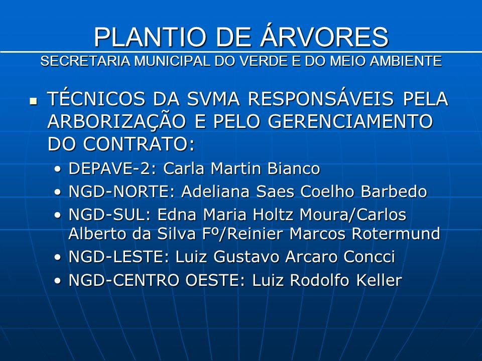 TÉCNICOS DA SVMA RESPONSÁVEIS PELA ARBORIZAÇÃO E PELO GERENCIAMENTO DO CONTRATO: TÉCNICOS DA SVMA RESPONSÁVEIS PELA ARBORIZAÇÃO E PELO GERENCIAMENTO DO CONTRATO: DEPAVE-2: Carla Martin BiancoDEPAVE-2: Carla Martin Bianco NGD-NORTE: Adeliana Saes Coelho BarbedoNGD-NORTE: Adeliana Saes Coelho Barbedo NGD-SUL: Edna Maria Holtz Moura/Carlos Alberto da Silva Fº/Reinier Marcos RotermundNGD-SUL: Edna Maria Holtz Moura/Carlos Alberto da Silva Fº/Reinier Marcos Rotermund NGD-LESTE: Luiz Gustavo Arcaro ConcciNGD-LESTE: Luiz Gustavo Arcaro Concci NGD-CENTRO OESTE: Luiz Rodolfo KellerNGD-CENTRO OESTE: Luiz Rodolfo Keller PLANTIO DE ÁRVORES SECRETARIA MUNICIPAL DO VERDE E DO MEIO AMBIENTE