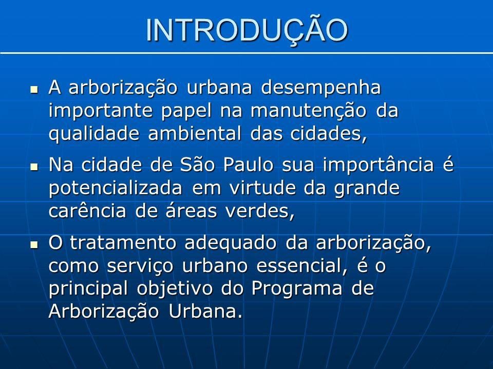 INTRODUÇÃO A arborização urbana desempenha importante papel na manutenção da qualidade ambiental das cidades, A arborização urbana desempenha importan