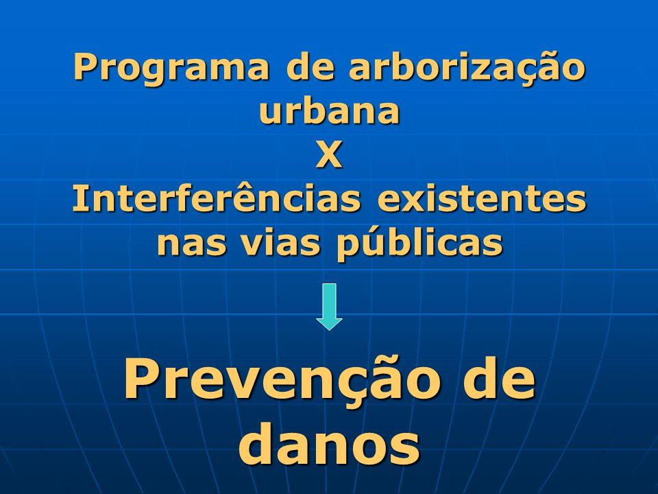 Programa de arborização urbana X Interferências existentes nas vias públicas Prevenção de danos