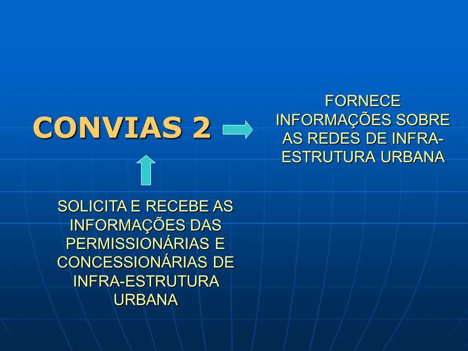 CONVIAS 2 SOLICITA E RECEBE AS INFORMAÇÕES DAS PERMISSIONÁRIAS E CONCESSIONÁRIAS DE INFRA-ESTRUTURA URBANA FORNECE INFORMAÇÕES SOBRE AS REDES DE INFRA- ESTRUTURA URBANA