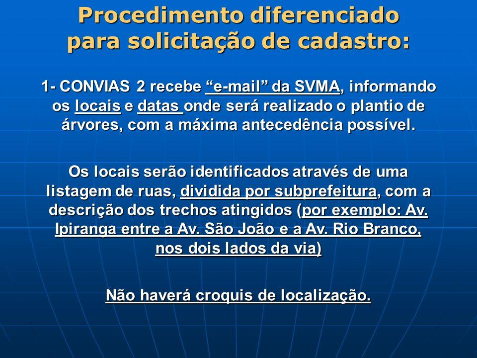 1- CONVIAS 2 recebe e-mail da SVMA, informando os locais e datas onde será realizado o plantio de árvores, com a máxima antecedência possível.