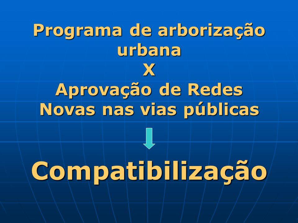 Compatibilização Programa de arborização urbana X Aprovação de Redes Novas nas vias públicas