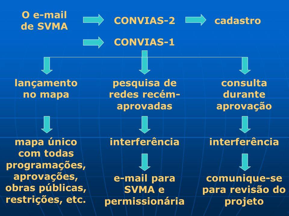 O e-mail de SVMA CONVIAS-2cadastro CONVIAS-1 pesquisa de redes recém- aprovadas e-mail para SVMA e permissionária interferência lançamento no mapa mapa único com todas programações, aprovações, obras públicas, restrições, etc.