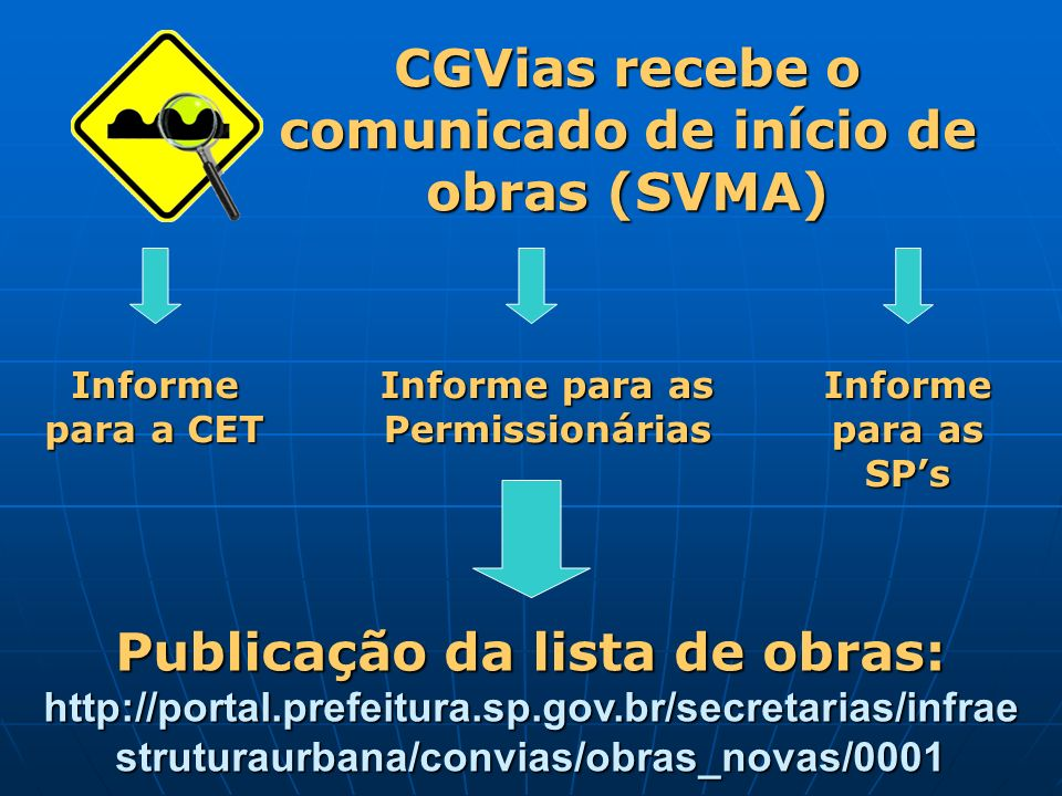CGVias recebe o comunicado de início de obras (SVMA) Informe para a CET Informe para as Permissionárias Informe para as SPs Publicação da lista de obras: http://portal.prefeitura.sp.gov.br/secretarias/infrae struturaurbana/convias/obras_novas/0001