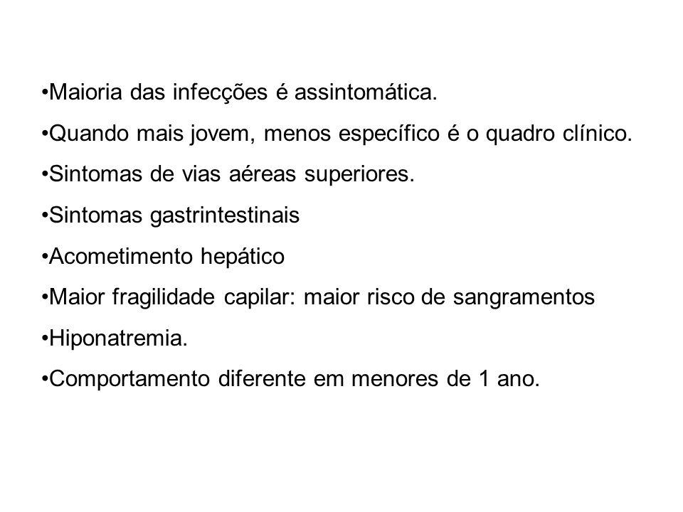 Maioria das infecções é assintomática. Quando mais jovem, menos específico é o quadro clínico. Sintomas de vias aéreas superiores. Sintomas gastrintes