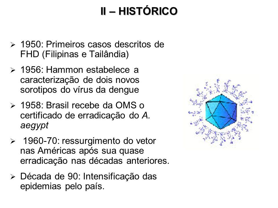 II – HISTÓRICO 1950: Primeiros casos descritos de FHD (Filipinas e Tailândia) 1956: Hammon estabelece a caracterização de dois novos sorotipos do víru