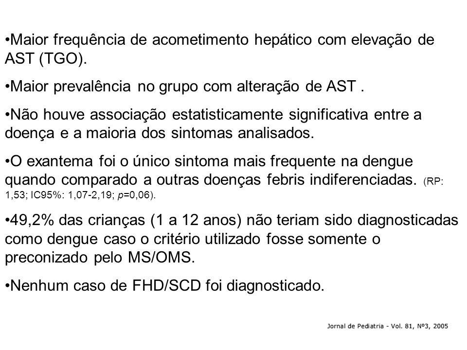 Maior frequência de acometimento hepático com elevação de AST (TGO). Maior prevalência no grupo com alteração de AST. Não houve associação estatistica