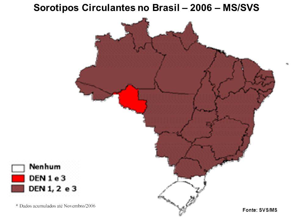Sorotipos Circulantes no Brasil – 2006 – MS/SVS Fonte: SVS/MS