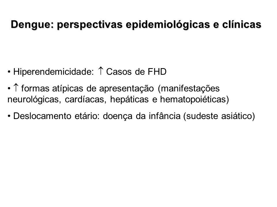 Dengue: perspectivas epidemiológicas e clínicas Hiperendemicidade: Casos de FHD formas atípicas de apresentação (manifestações neurológicas, cardíacas