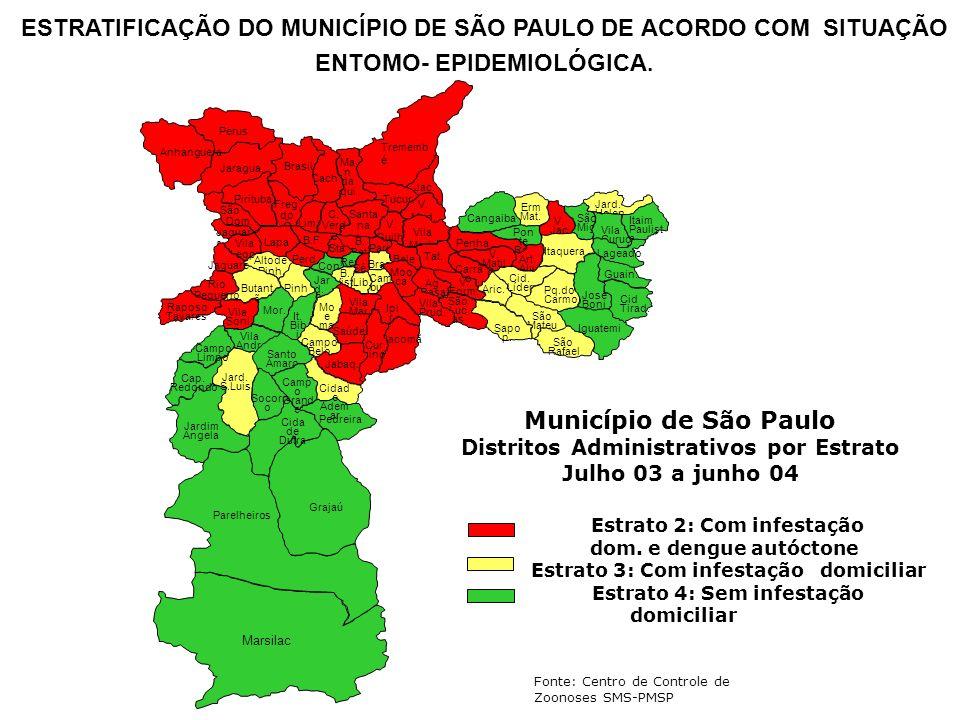 Município de São Paulo Distritos Administrativos por Estrato Julho 03 a junho 04 Estrato 2: Com infestação dom. e dengue autóctone Estrato 3: Com infe