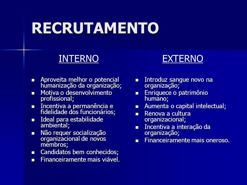 RECRUTAMENTO INTERNO Aproveita melhor o potencial humanização da organização; Aproveita melhor o potencial humanização da organização; Motiva o desenv