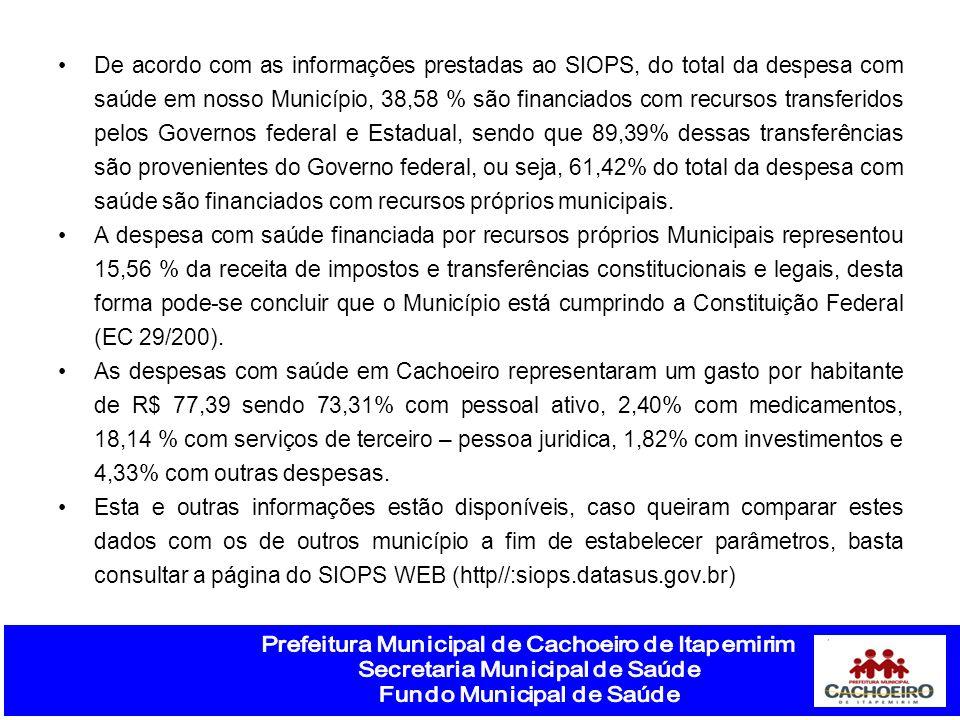 De acordo com as informações prestadas ao SIOPS, do total da despesa com saúde em nosso Município, 38,58 % são financiados com recursos transferidos p