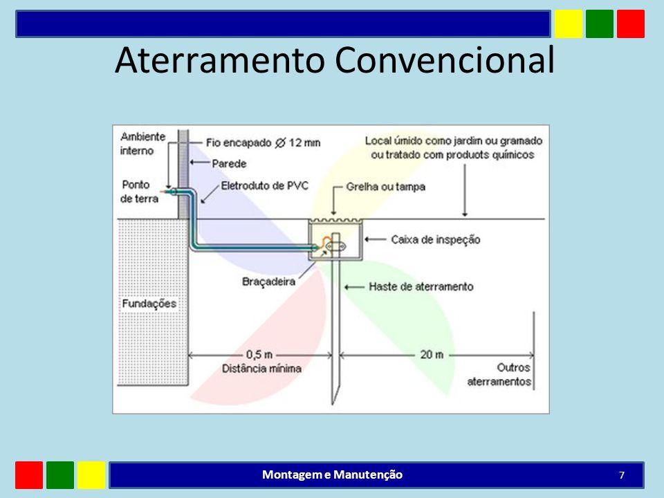Aterramento Convencional Montagem e Manutenção 7