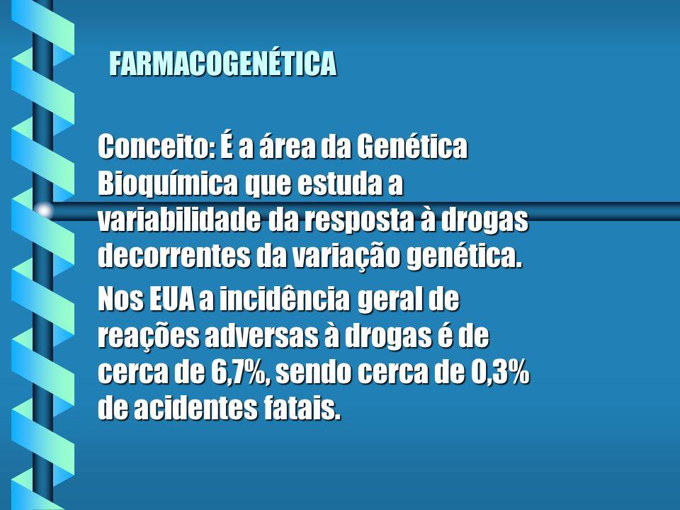 FARMACOGENÉTICA Conceito: É a área da Genética Bioquímica que estuda a variabilidade da resposta à drogas decorrentes da variação genética. Nos EUA a