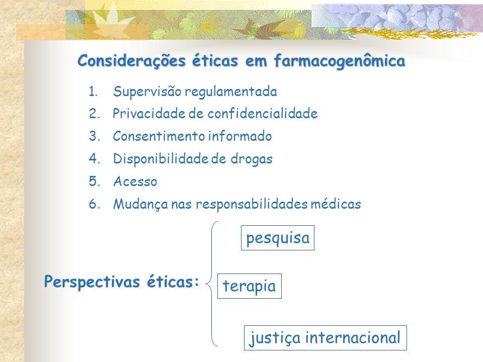 Considerações éticas em farmacogenômica 1.Supervisão regulamentada 2.Privacidade de confidencialidade 3.Consentimento informado 4.Disponibilidade de d