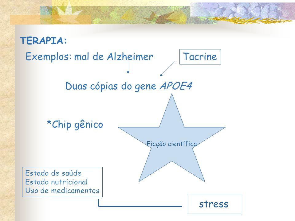 TERAPIA: Exemplos: mal de Alzheimer Duas cópias do gene APOE4 Tacrine *Chip gênico Ficção científica Estado de saúde Estado nutricional Uso de medicam